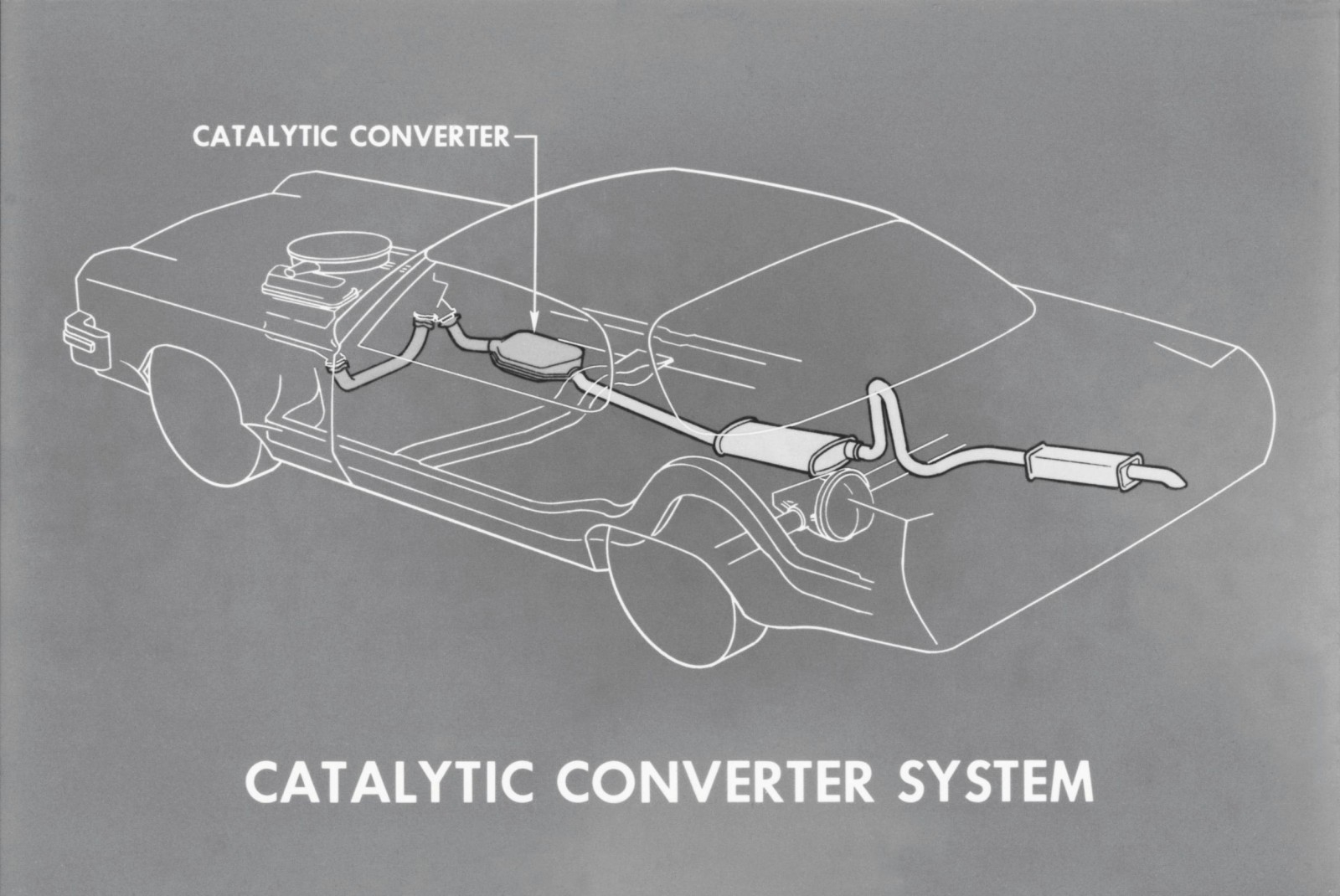 The catalyst is ... The automobile catalyst and its role in the exhaust system 16