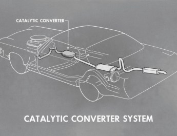 Automobile Exhaust system-Catalytic Converter