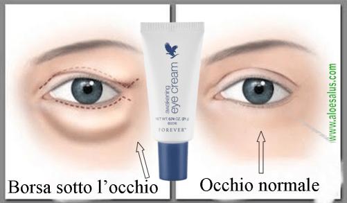 Borse Awakening Eye Cream Forever
