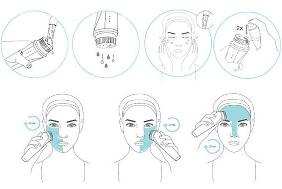 Cosmétique instrumentale - Détail d'utilisation de la brosse nettoyante Instant Beaute LR Zeitgard - pour retarder les signes du vieillissement