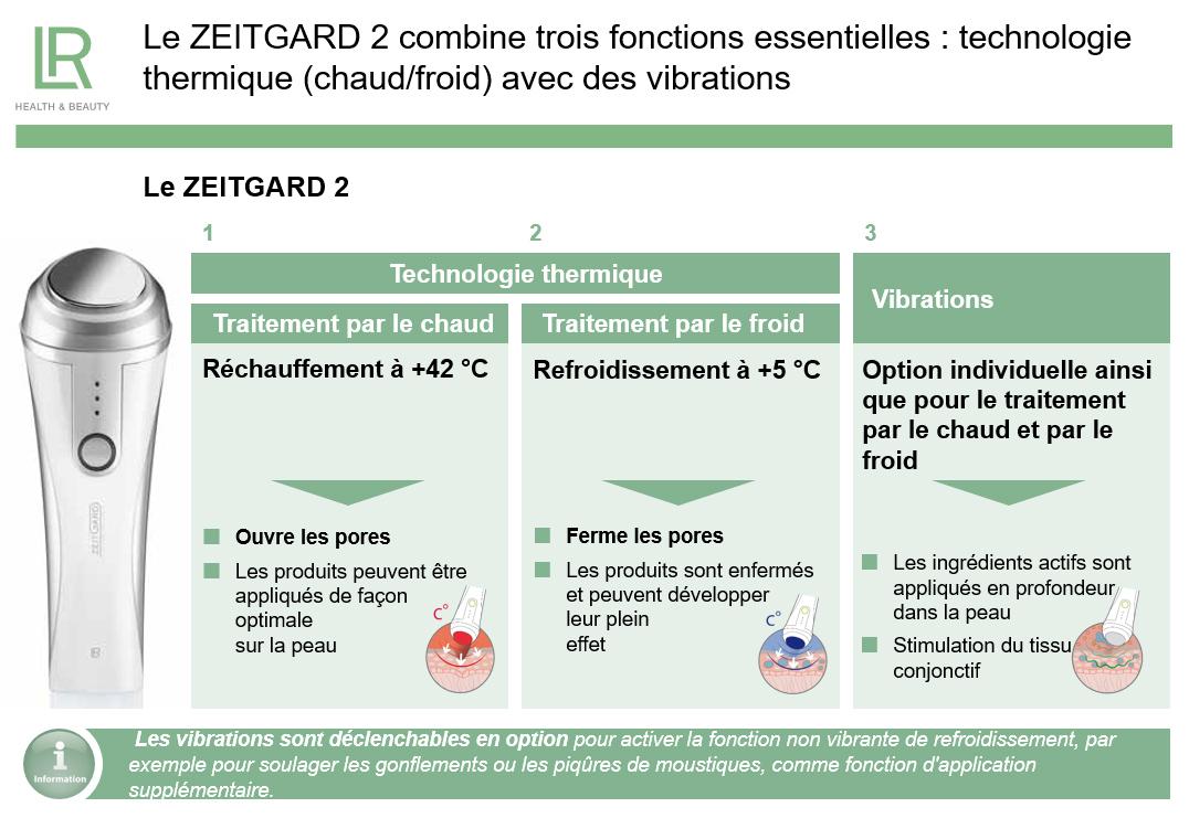 """Soin anti-âge ZEITGARD 2 """"Jouvence"""" - Technologie thermique (chaud/froid) et vibrations"""