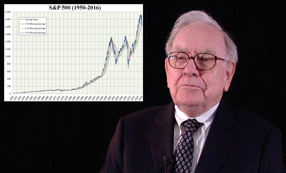 התיק המומלץ של וורן באפט עם S&P 500