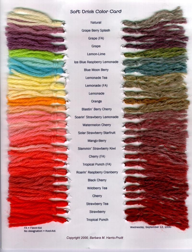 How to dye alpaca fiber with kool aid dutch hollow acres