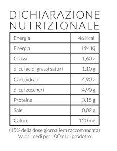 valori nutrizionali latte senza lattosio