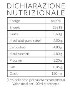 valore nutrizionale latte intero
