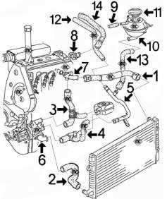 Circuit de refroidissement GOLF3 16 (100cv), moteur AFT