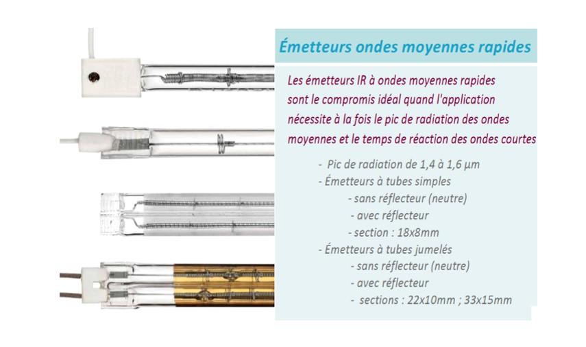 Emetteur infrarouge à ondes moyennes rapides