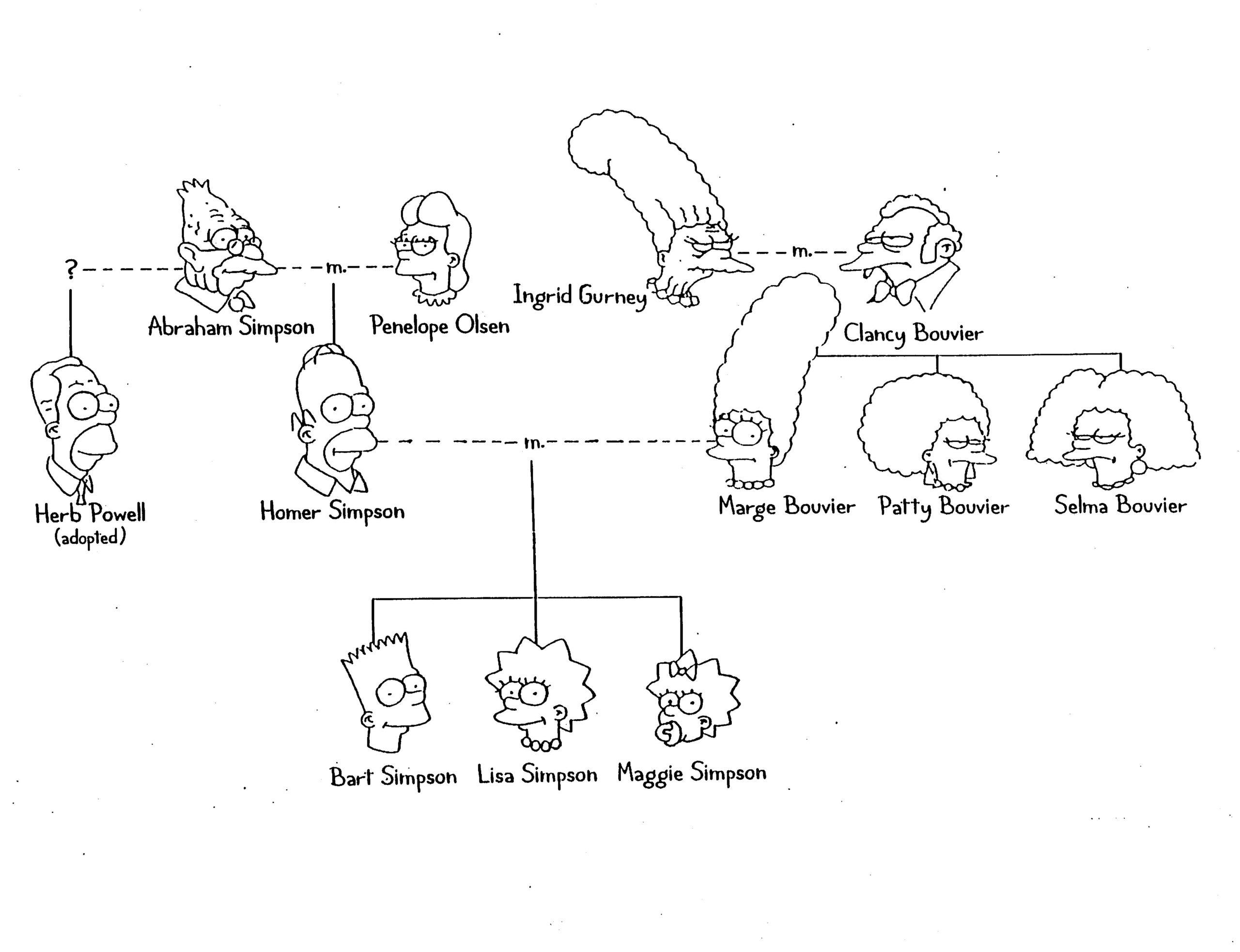 Halloween Monster Genetics Worksheet A Answer Key