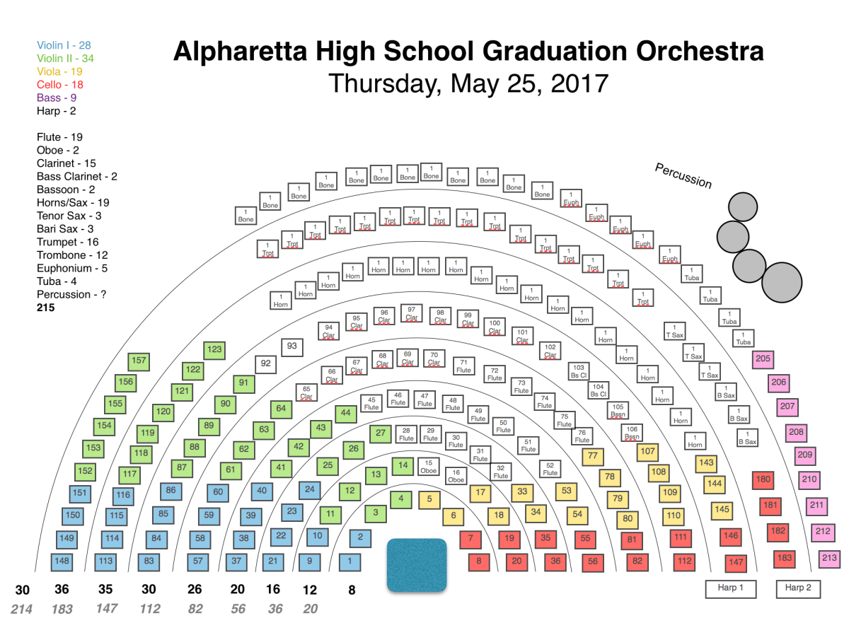 Graduation Seating Chart and Assignments