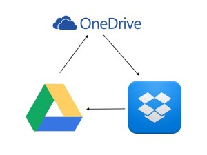 Transfer and Sync Dropbox OneDrive and Google Drive