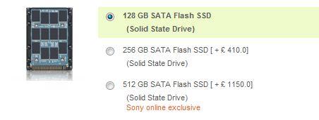 Sony SSD pricing
