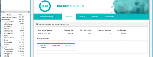 IASO Online Backup - Backup manager