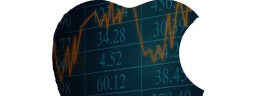 apple_share_price