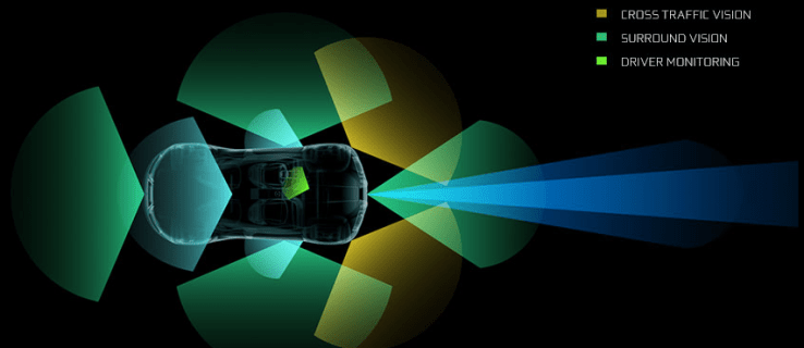 Nvidia launches Drive - the computer self-driving cars have been crying out for