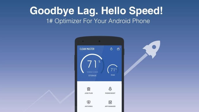 Best android Apps 2015 - Clean Master
