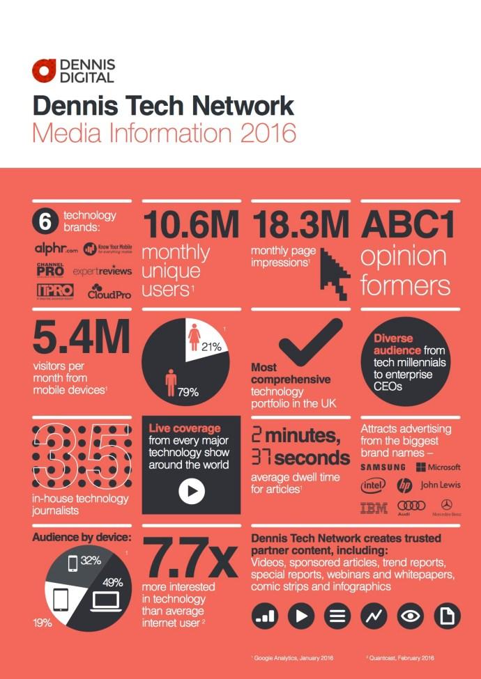 tech_network_cs463_media_pack_final