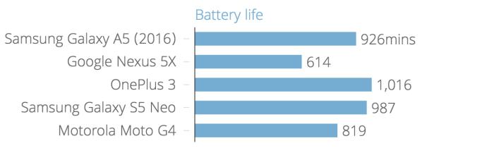 battery_life_chartbuilder_10
