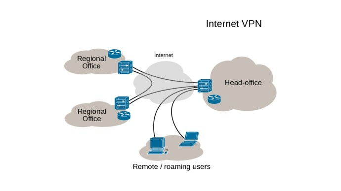 how_to_vpns_work_vpn_diagram
