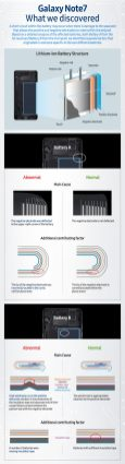 samsung_galaxy-note7-what-we-discovered-infographic_main_1