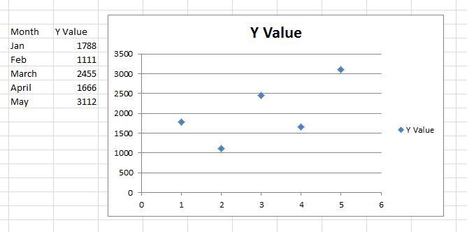 linear regression2