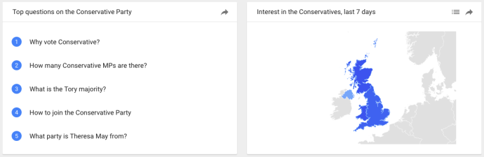 tory_google_general_election_2017_insights_-_2