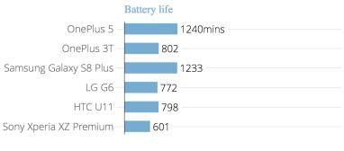 battery_life_chartbuilder