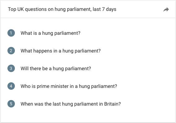 hung_parliament_questions