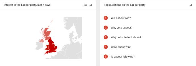 labour_questions