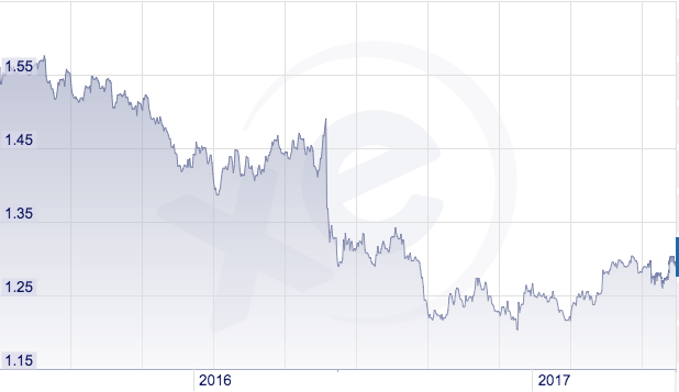 brexit_price_increases