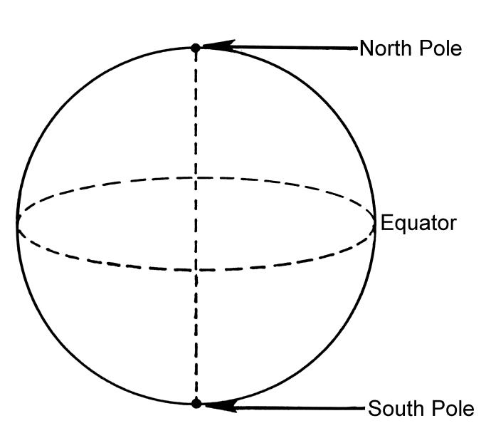 equator_psf