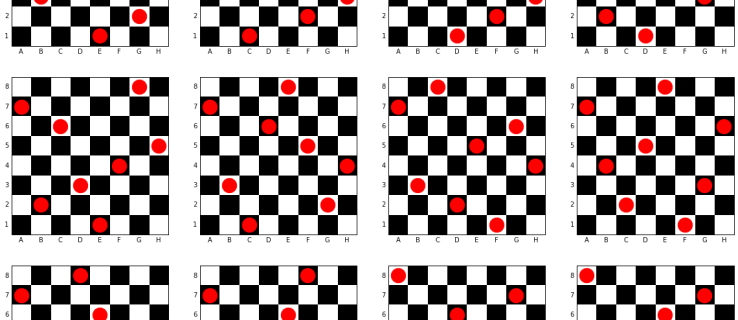 If you can solve this 'simple' 170-year-old Eight Queens Puzzle, scientists will give you $1 million