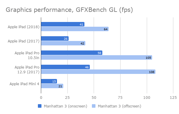 chart_13