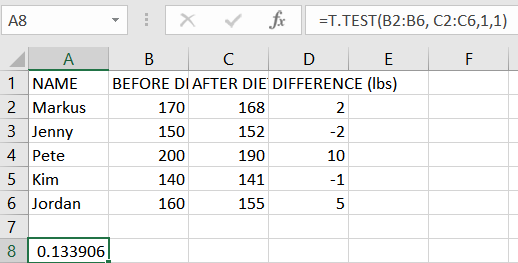 Excel table result