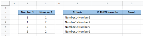If Then Statements in Google Sheets