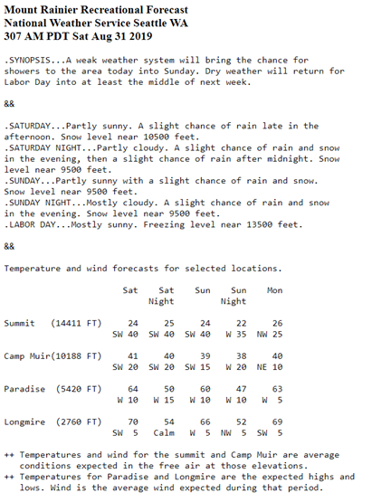 Recreational forecast snippet for Mount Rainier National Park.