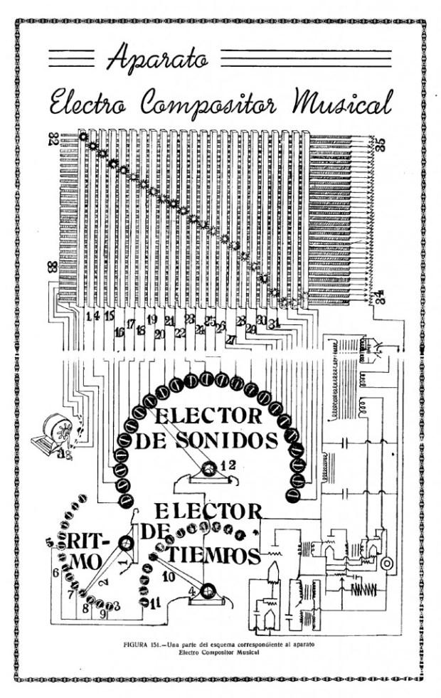 Electrocompositor