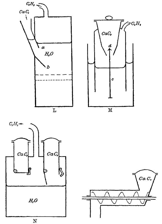 Formacion de acetileno a partir de carburo de calcio.