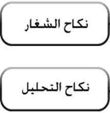 Nikah Syighar & Nikah Muhallil