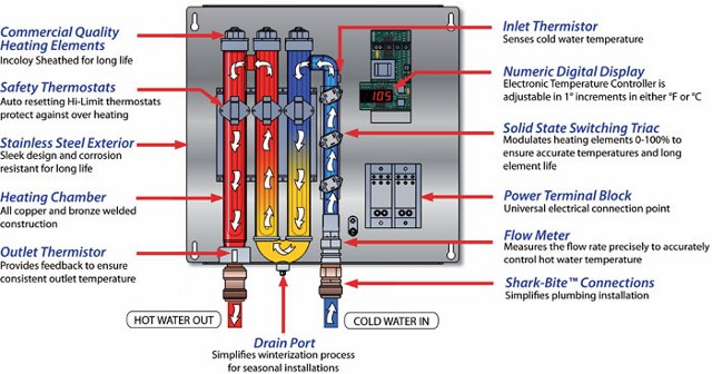 diagram wiring diagram for tankless electric water heater