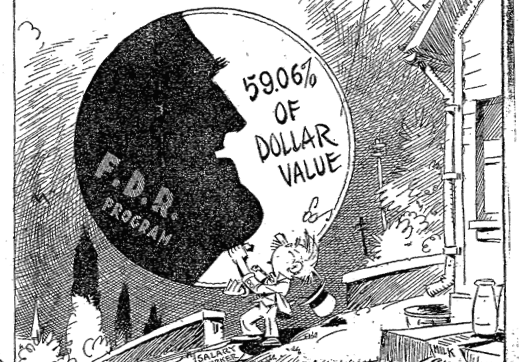 The New Deal and Restoration, Half 7: FDR and Gold