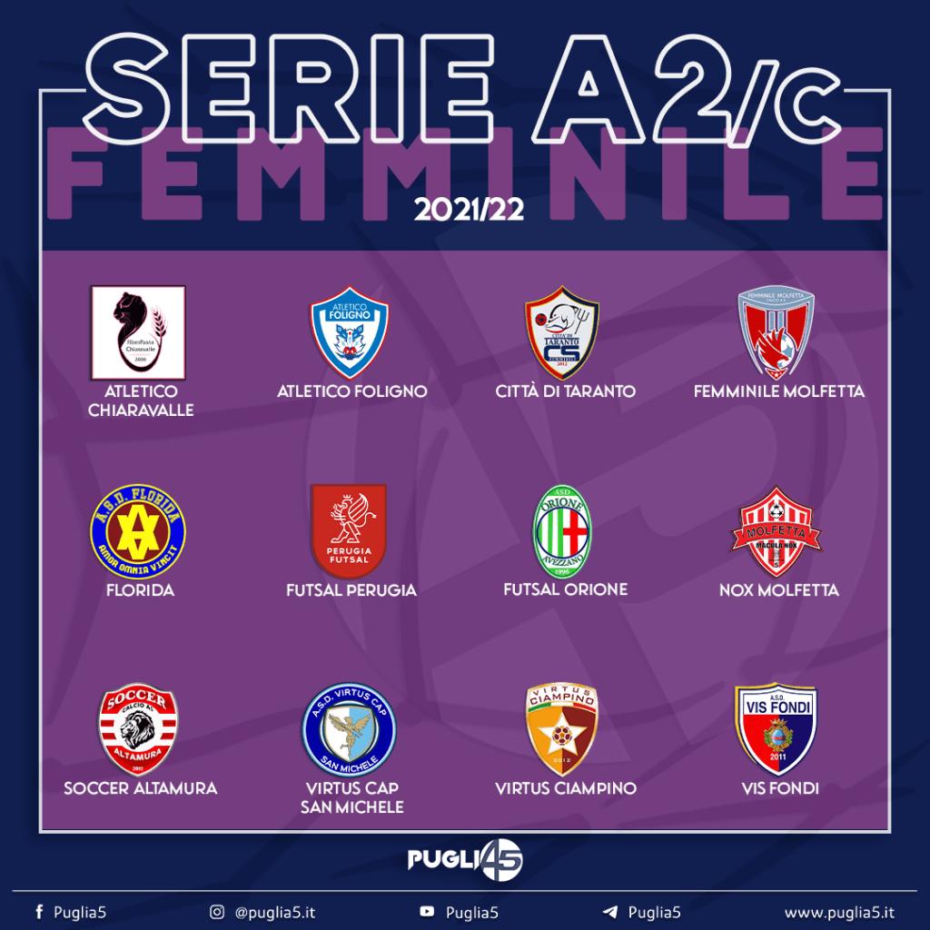 Serie A2 - Girone C