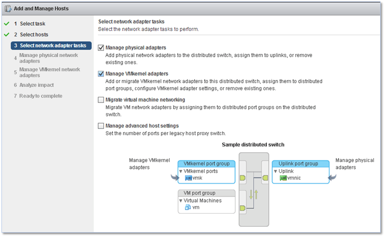 vSphere Networking Basics - Part 2