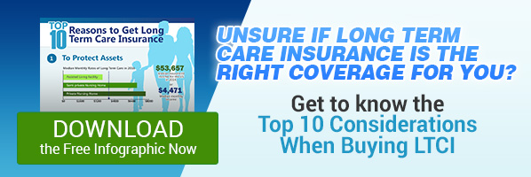 top 10 reasons to get long term care insurance infographic