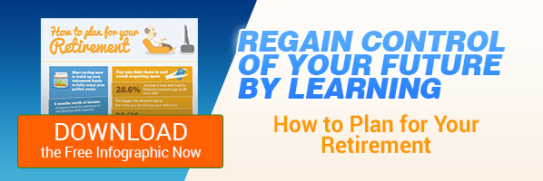 how to plan for retirement infographic