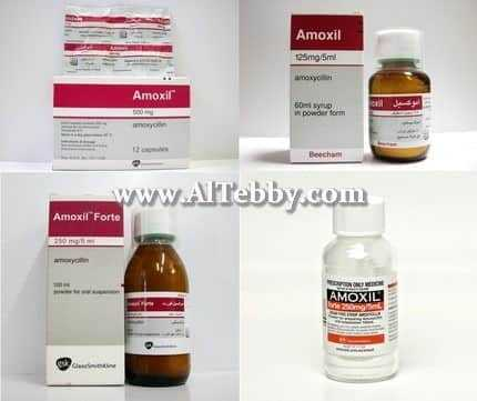 chloroquine structure and uses