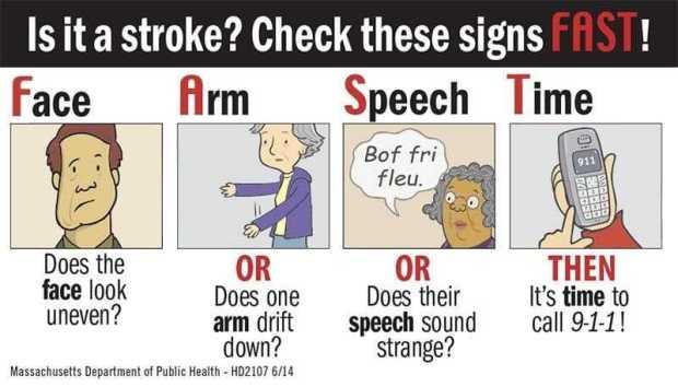 صورة بسيطة توضح كيفية تذكر علامات السكتة الدماغية