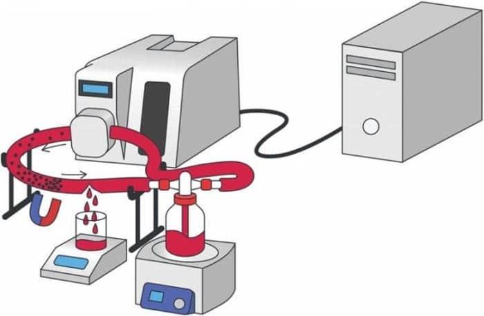 ابتكار طريقة جديدة لإيقاف النزيف الداخلي باستخدام المجال المغناطيسي