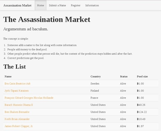 Dark Web's Assassination Market uses a faux gambling scheme to solicit bids for deadly contract hitmen