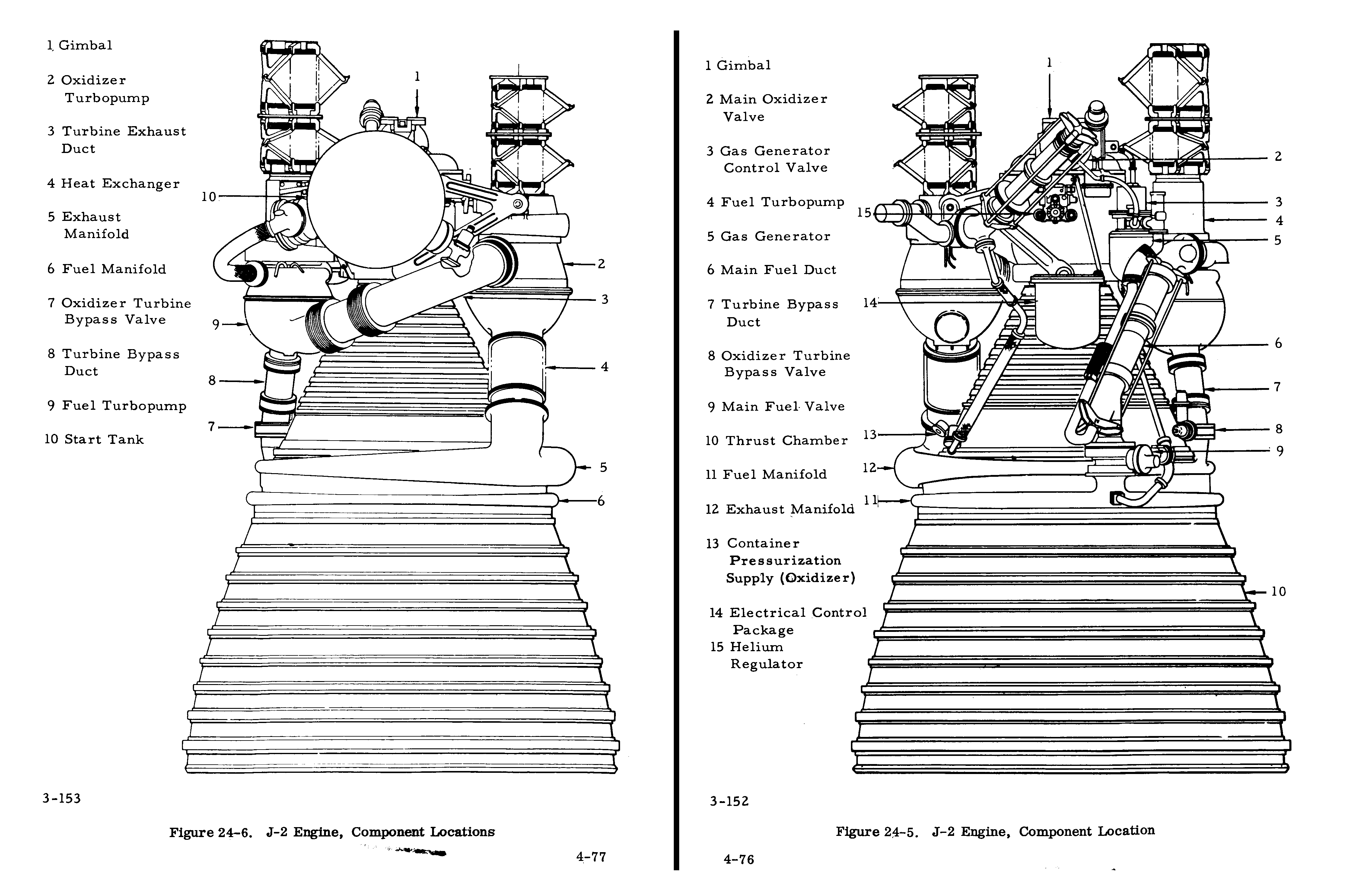 Saturn Launch Vehicle Information