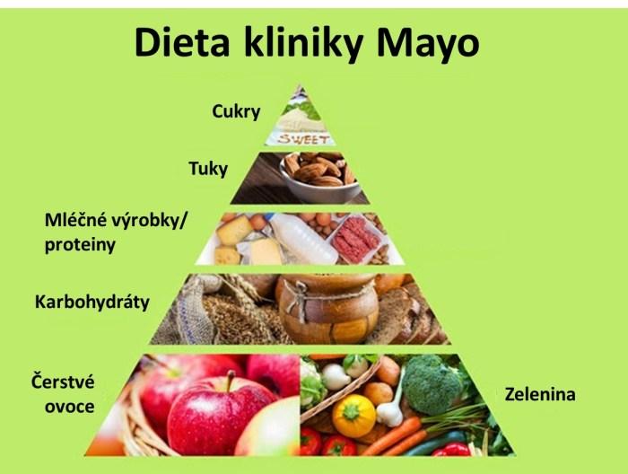 mayo dieta